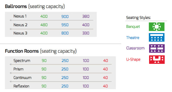 Connexion Nexus Ballroom and Function Room Seating Capacity