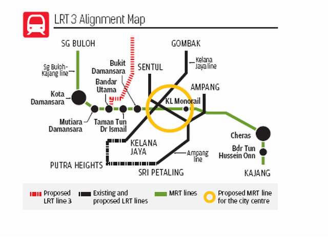 LRT 3 Alignment Map