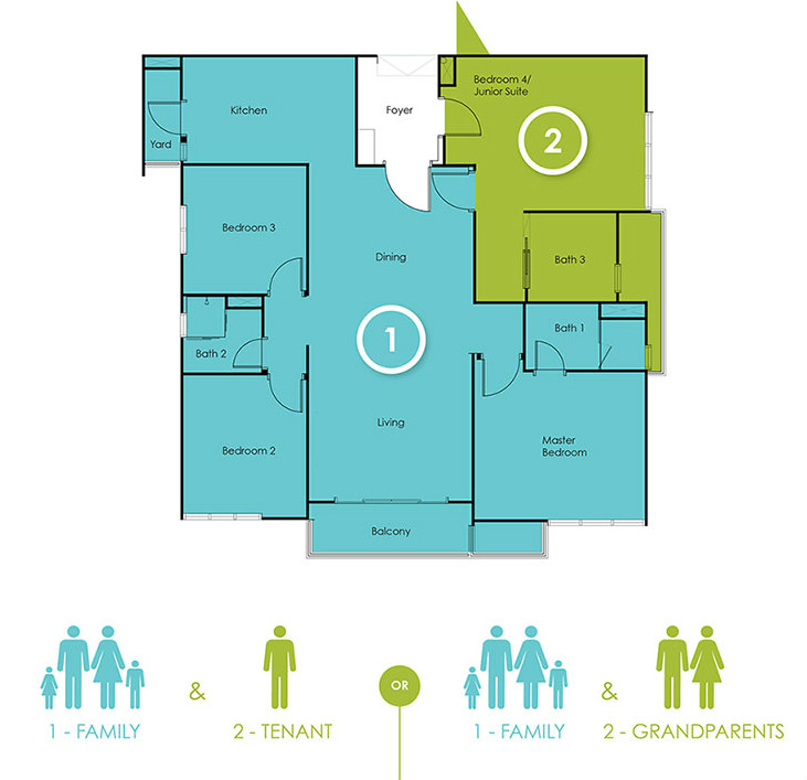 Image result for dual key apartment